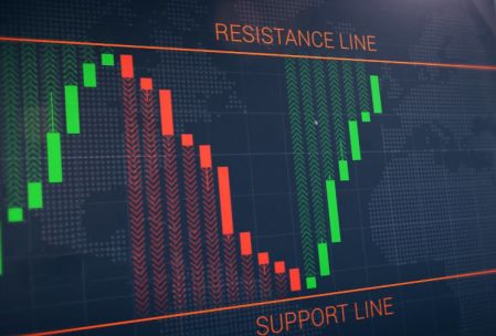 Strategi garis rebound pada platform ExpertOption